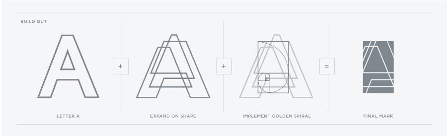 afa-build